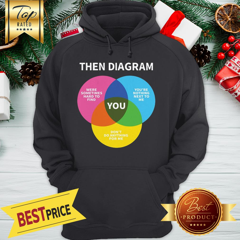 Official Then Diagram You 2020 Hoodie